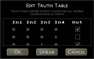 Truth table survivalcraft truth table editing dialog greentooth Choice Image