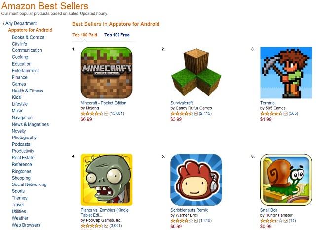 Top Charts « Survivalcraft